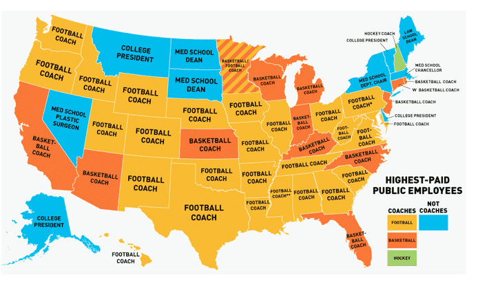 Highest Paid Public Employees